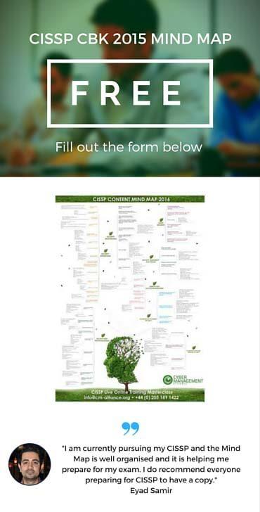 Free_CISSP_Mind_Map.jpg
