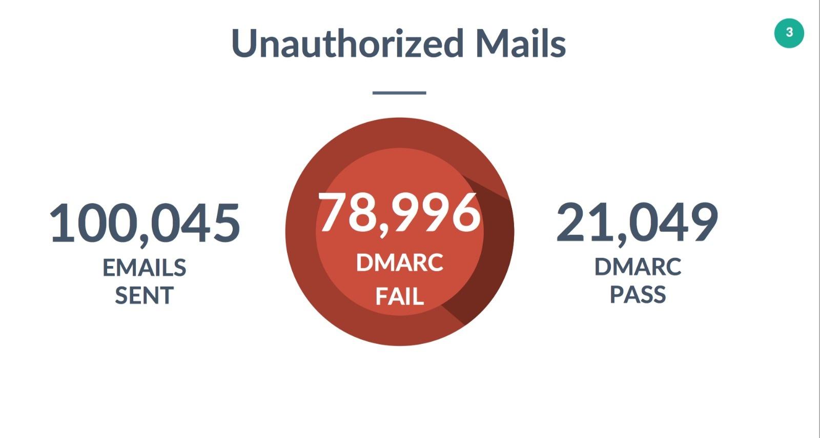 EmailAuth 1.jpeg