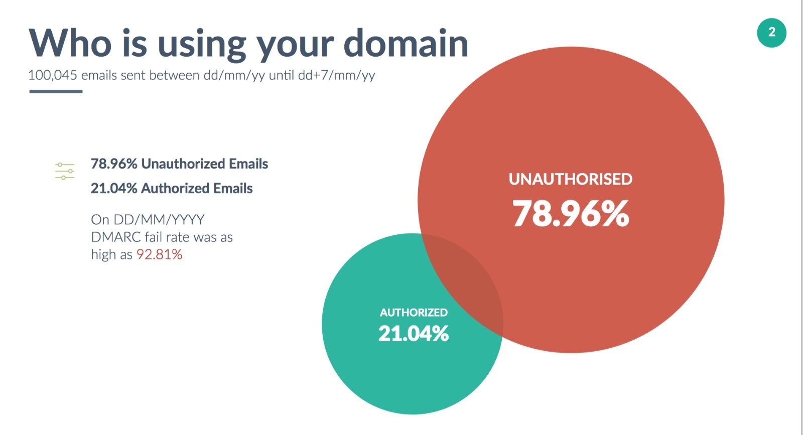 EmailAuth 2.jpeg
