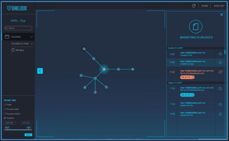 Shieldox-Document-Radar.png