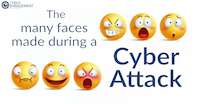 What happens during a cyber-attack