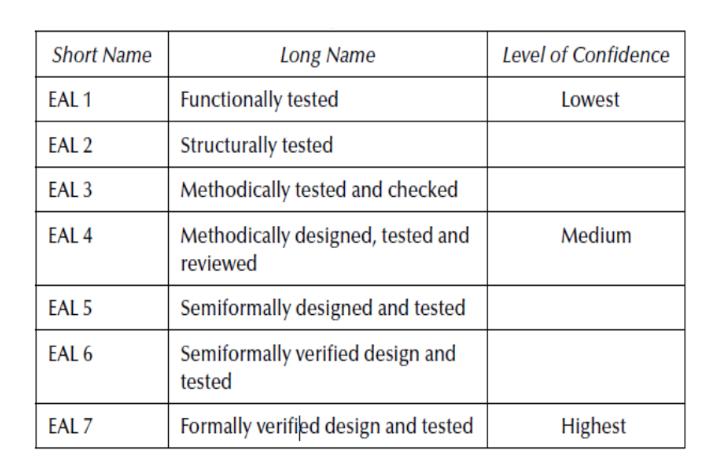 common-criteria