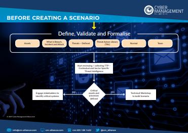 create-a-scenario