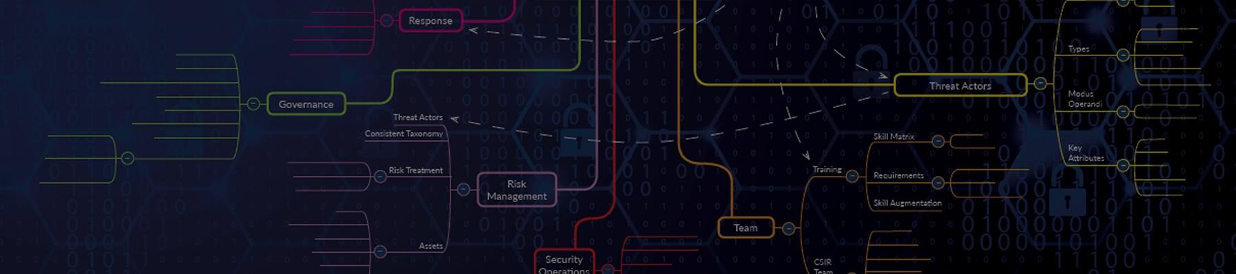 Data_Breach_Mind_Map.jpg