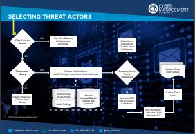 threat-1